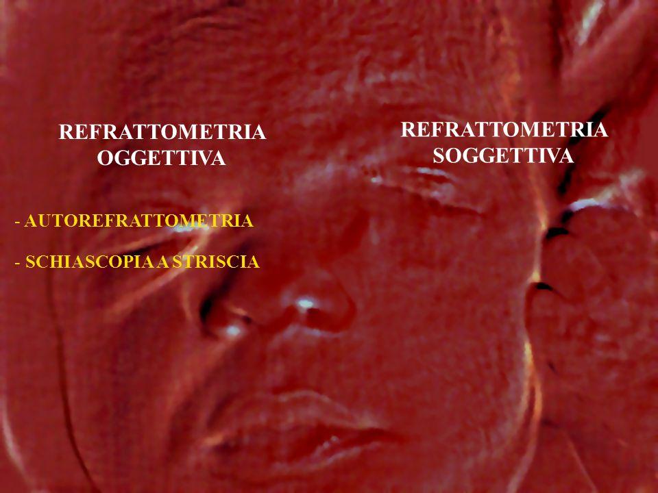 REFRATTOMETRIA OGGETTIVA REFRATTOMETRIA SOGGETTIVA