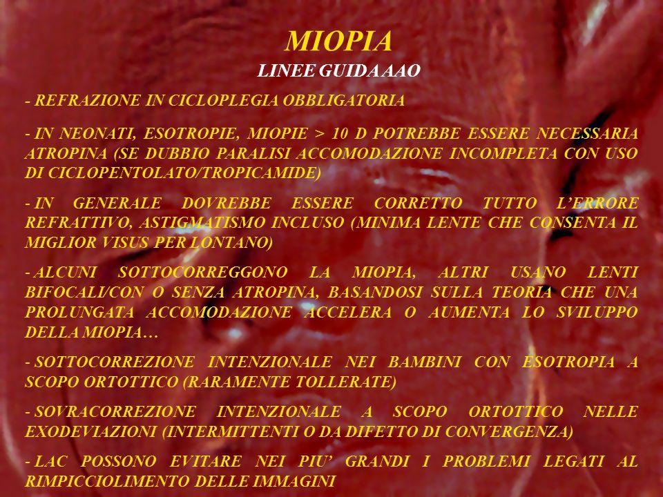 MIOPIA LINEE GUIDA AAO - REFRAZIONE IN CICLOPLEGIA OBBLIGATORIA