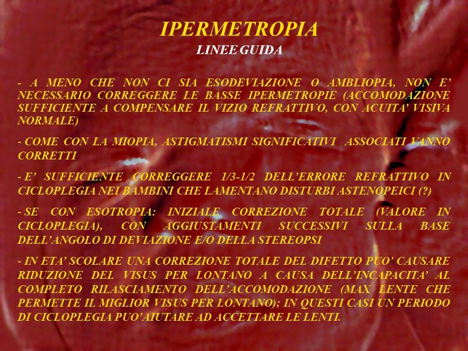 IPERMETROPIA LINEE GUIDA