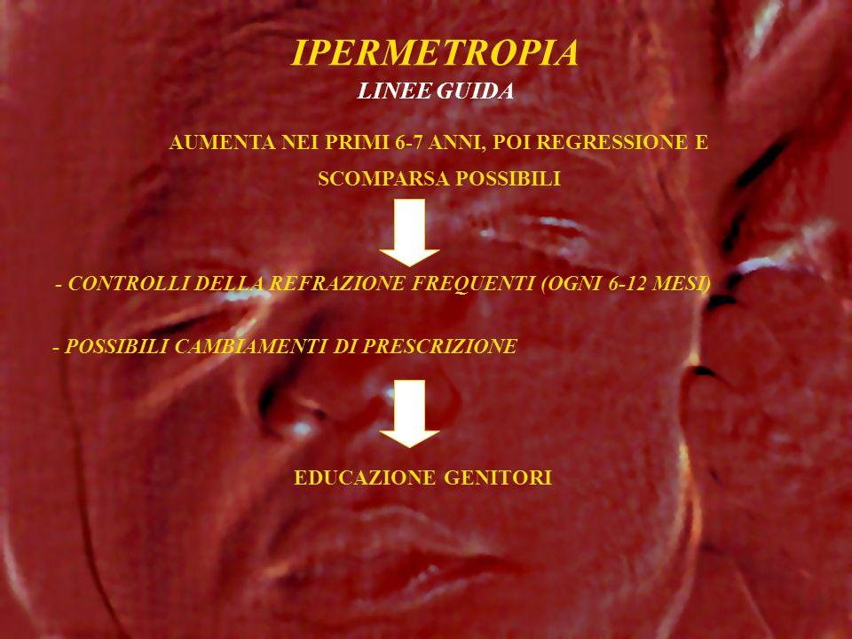 AUMENTA NEI PRIMI 6-7 ANNI, POI REGRESSIONE E SCOMPARSA POSSIBILI