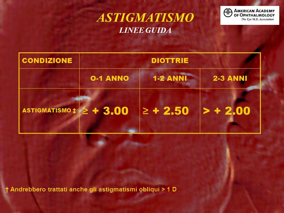 ASTIGMATISMO ≥ + 3.00 ≥ + 2.50 > + 2.00 LINEE GUIDA CONDIZIONE