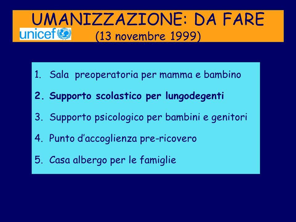 UMANIZZAZIONE: DA FARE (13 novembre 1999)