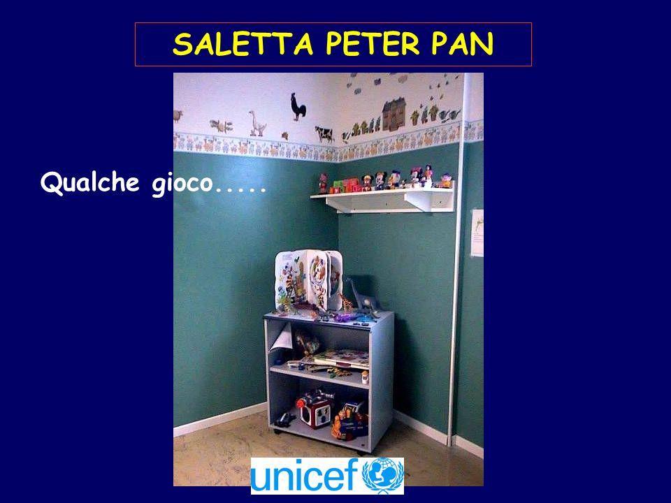SALETTA PETER PAN Qualche gioco.....