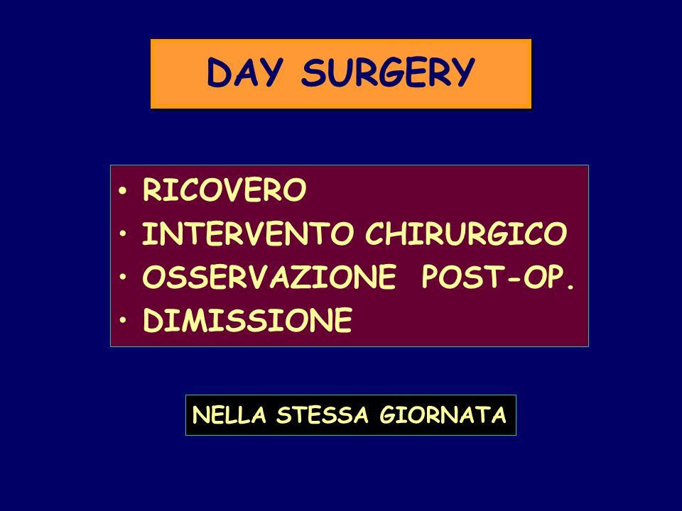 DAY SURGERY RICOVERO INTERVENTO CHIRURGICO OSSERVAZIONE POST-OP.