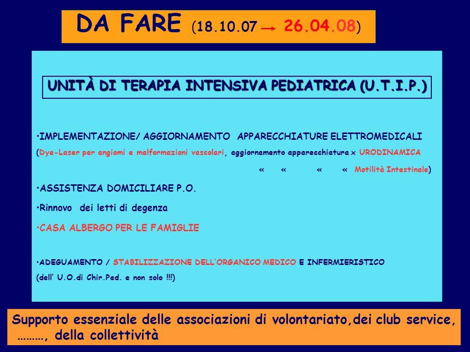 DA FARE (18.10.07 26.04.08) UNITÀ DI TERAPIA INTENSIVA PEDIATRICA (U.T.I.P.)