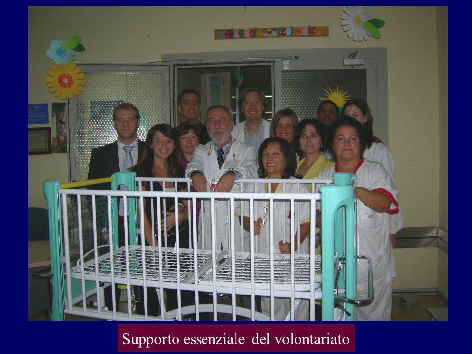 Supporto essenziale del volontariato