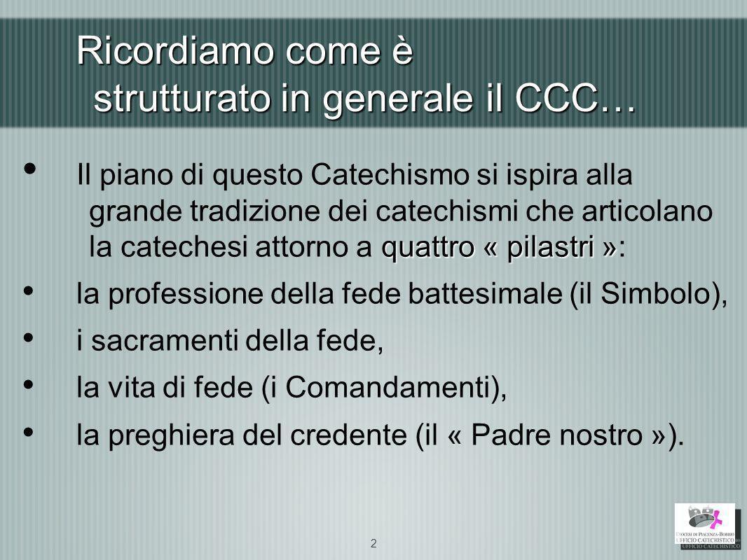 Ricordiamo come è strutturato in generale il CCC…