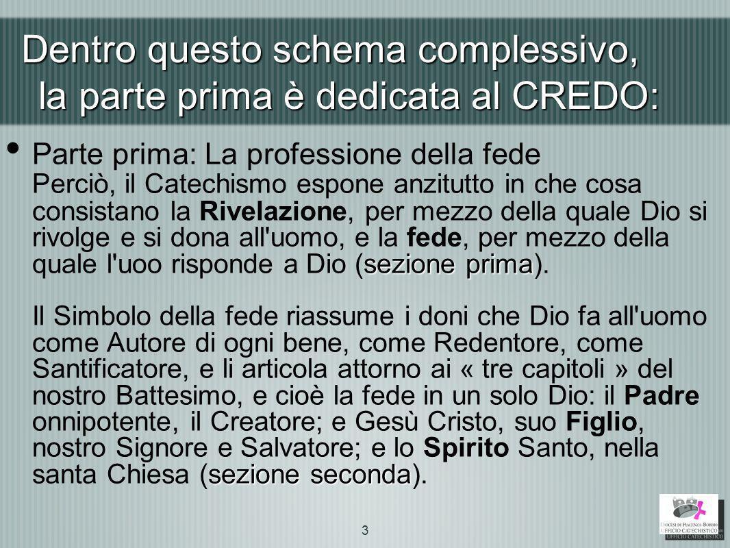 Dentro questo schema complessivo, la parte prima è dedicata al CREDO: