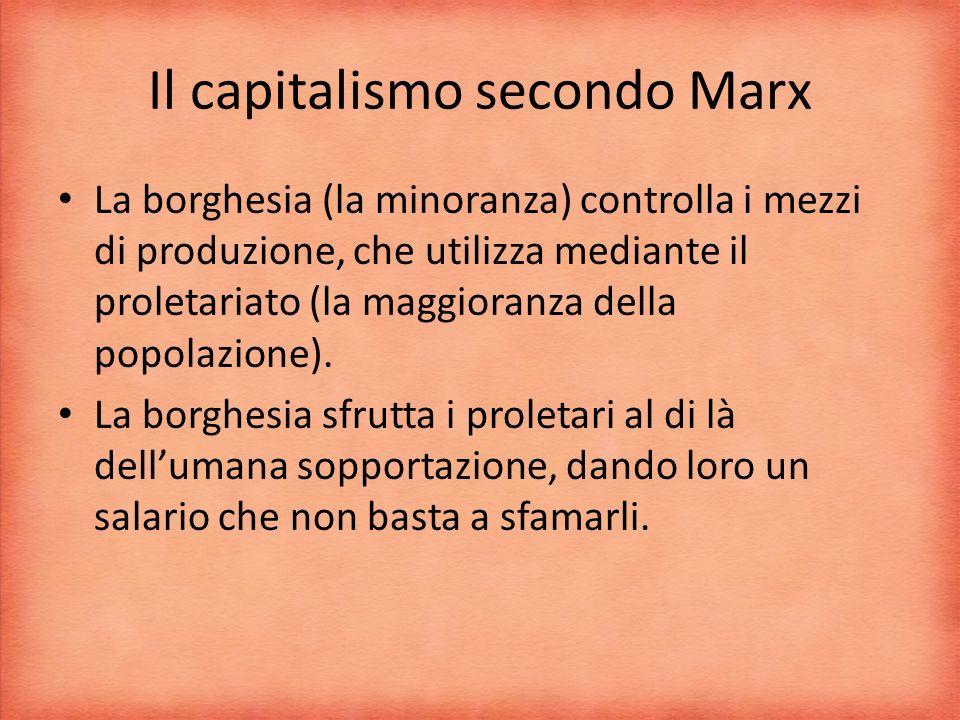 Il capitalismo secondo Marx