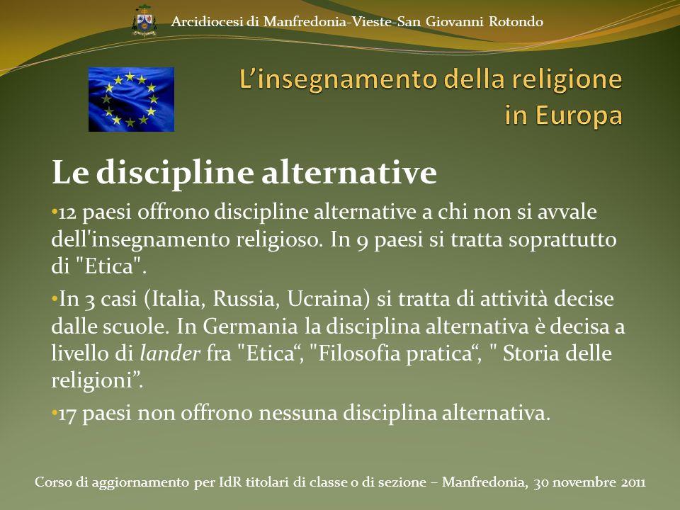 L'insegnamento della religione in Europa