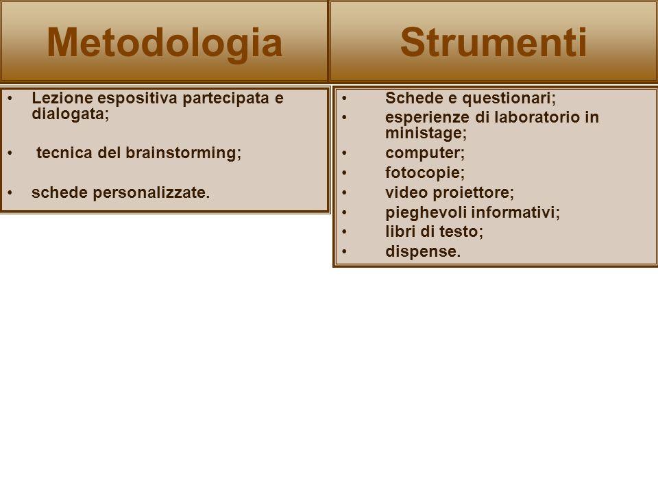 Metodologia Strumenti