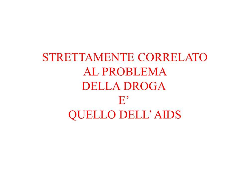 STRETTAMENTE CORRELATO