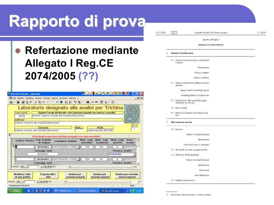 Rapporto di prova Refertazione mediante Allegato I Reg.CE 2074/2005 ( )