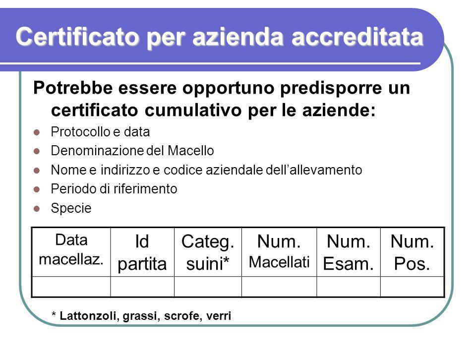 Certificato per azienda accreditata