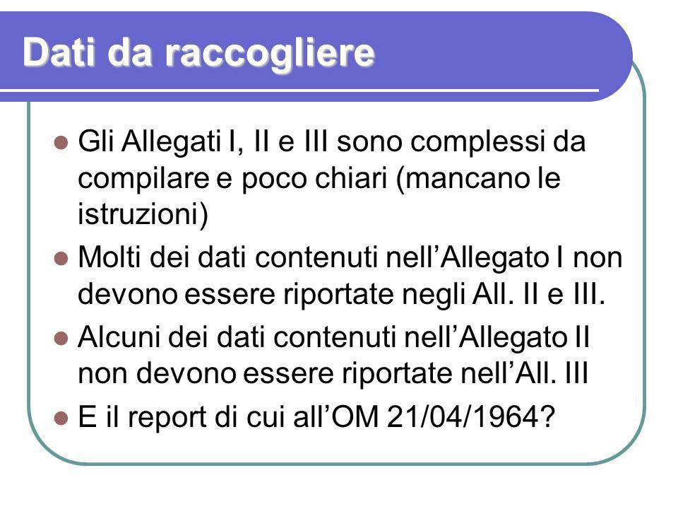 Dati da raccogliere Gli Allegati I, II e III sono complessi da compilare e poco chiari (mancano le istruzioni)