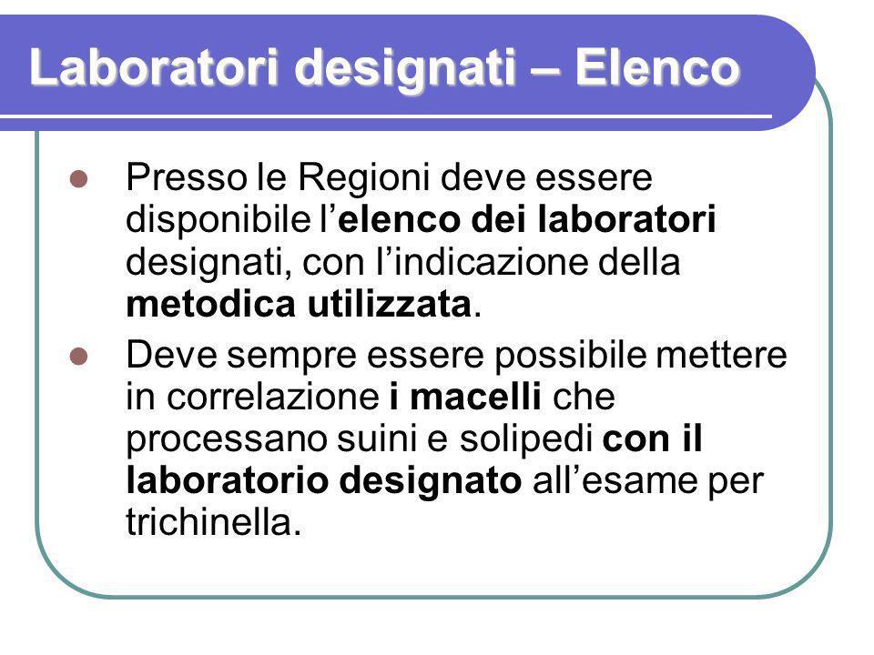 Laboratori designati – Elenco