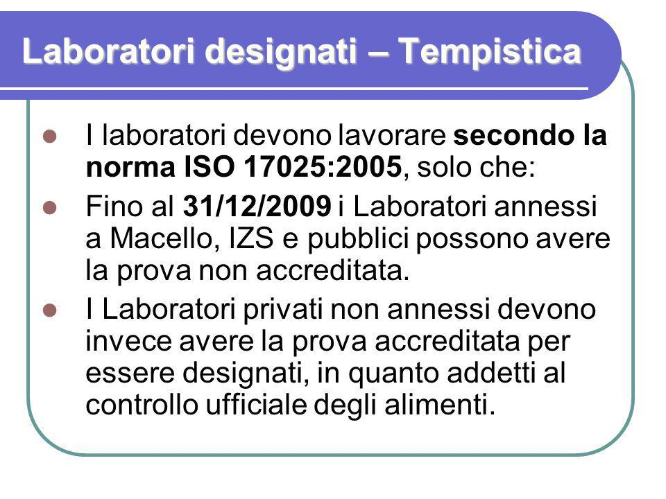 Laboratori designati – Tempistica