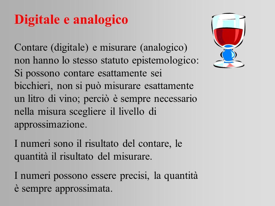 Digitale e analogico