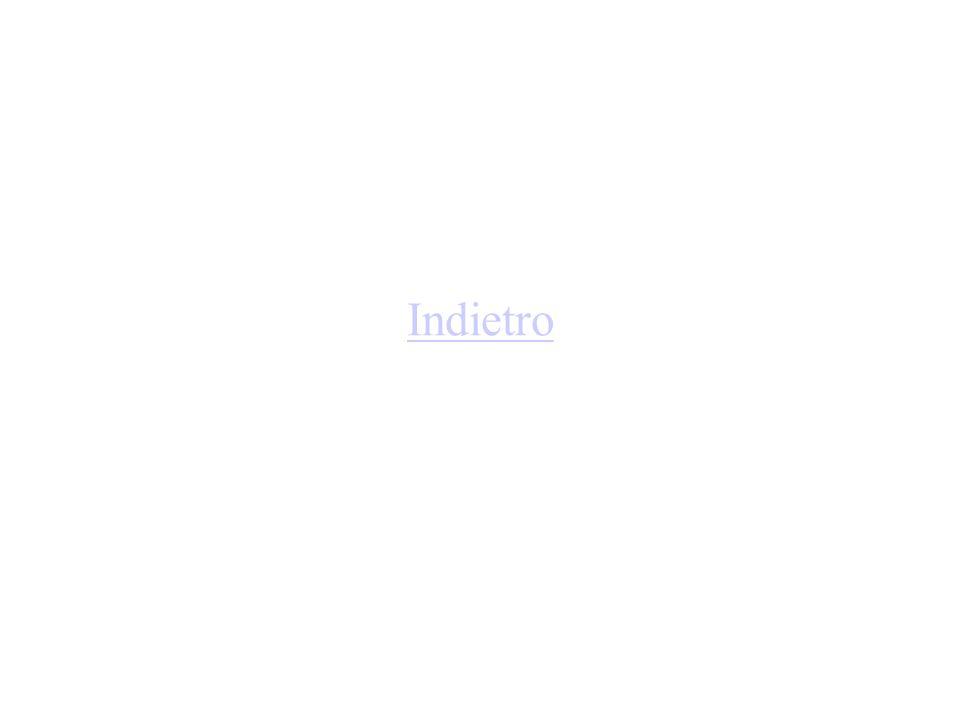 Indietro