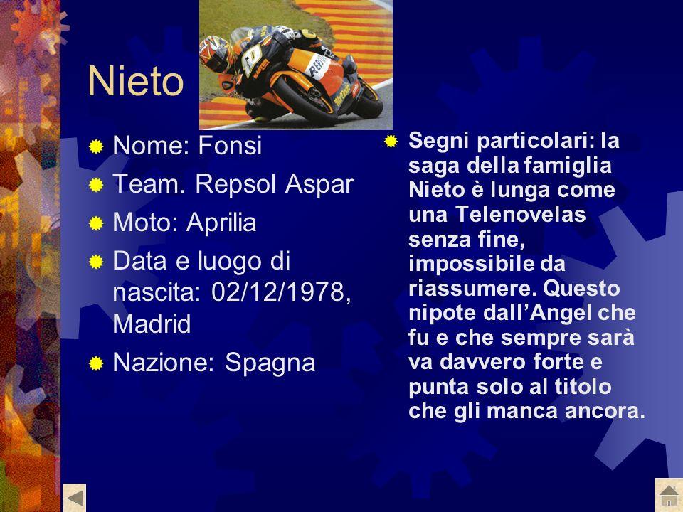 Nieto Nome: Fonsi Team. Repsol Aspar Moto: Aprilia