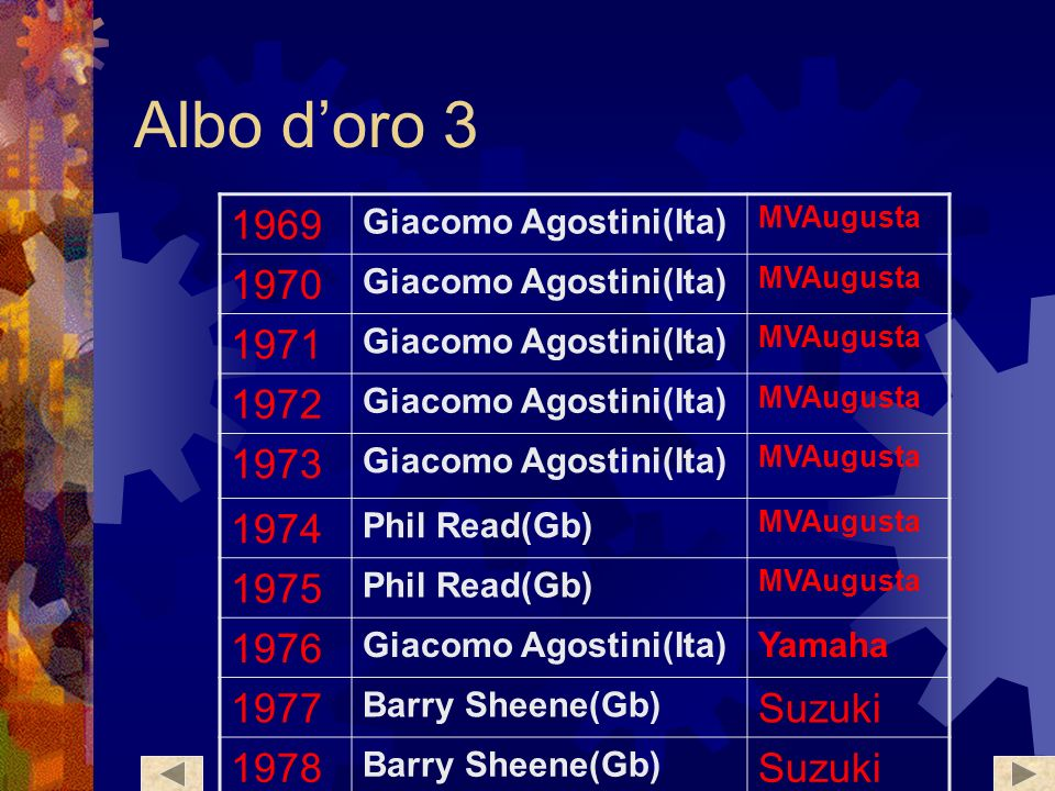 Albo d'oro 3 1969. Giacomo Agostini(Ita) MVAugusta. 1970. 1971. 1972. 1973. 1974. Phil Read(Gb)