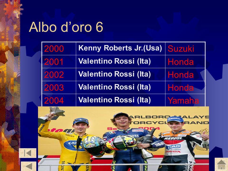Albo d'oro 6 2000 Suzuki 2001 Honda 2002 2003 2004 Yamaha