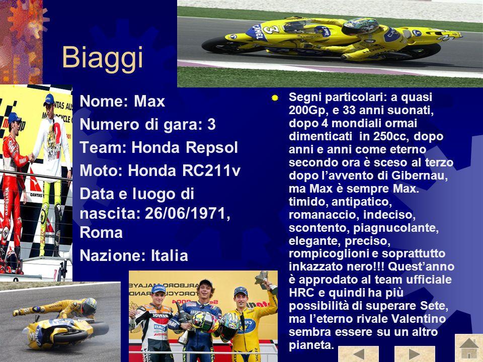Biaggi Nome: Max Numero di gara: 3 Team: Honda Repsol