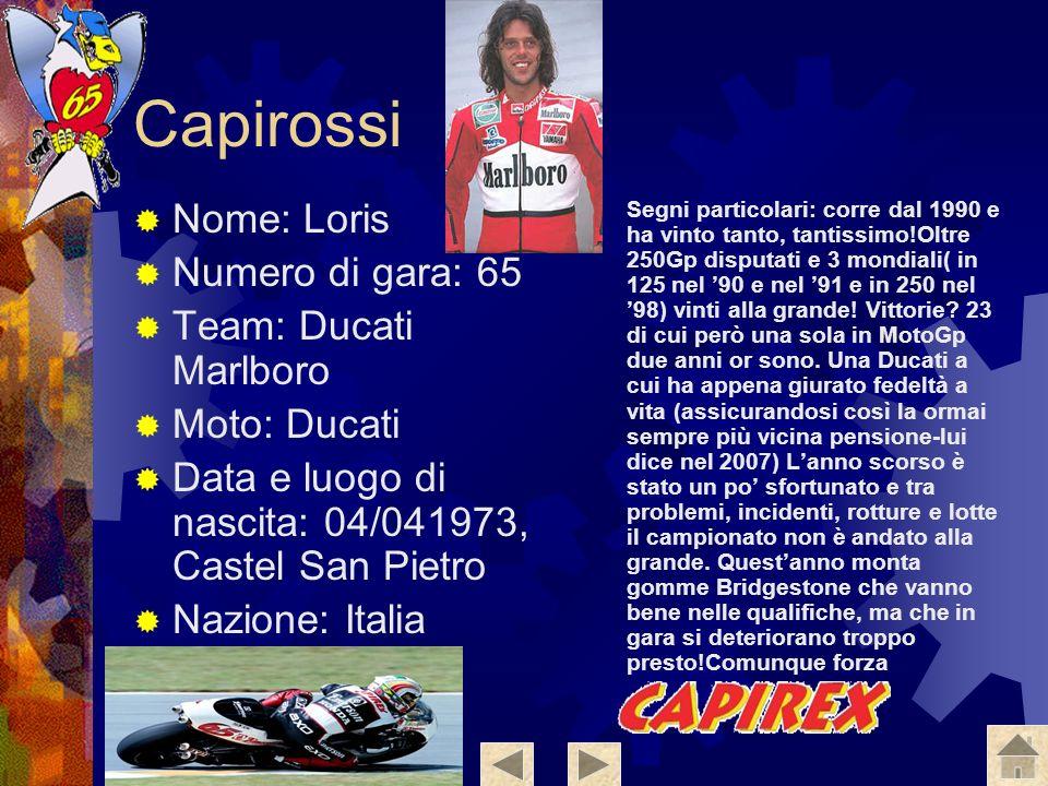 Capirossi Nome: Loris Numero di gara: 65 Team: Ducati Marlboro