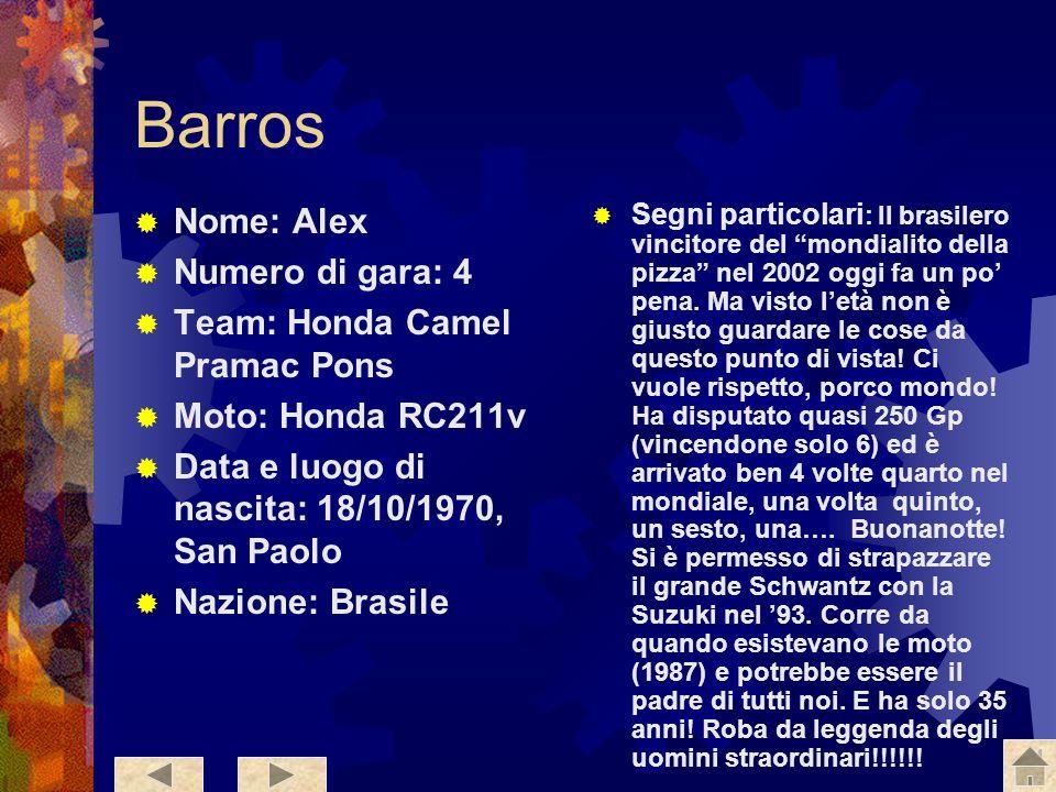 Barros Nome: Alex Numero di gara: 4 Team: Honda Camel Pramac Pons