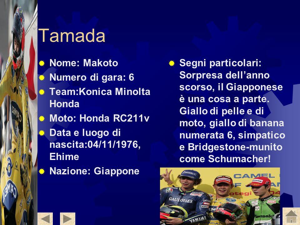 Tamada Nome: Makoto Numero di gara: 6 Team:Konica Minolta Honda