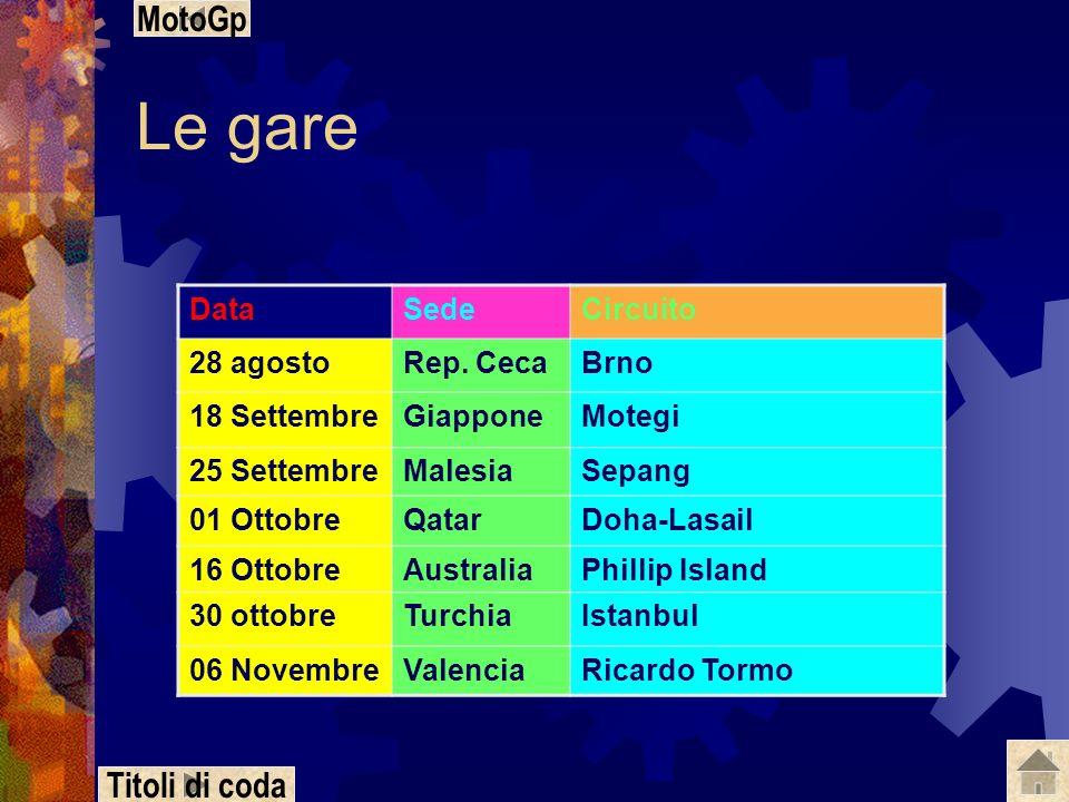 Le gare MotoGp Titoli di coda Data Sede Circuito 28 agosto Rep. Ceca