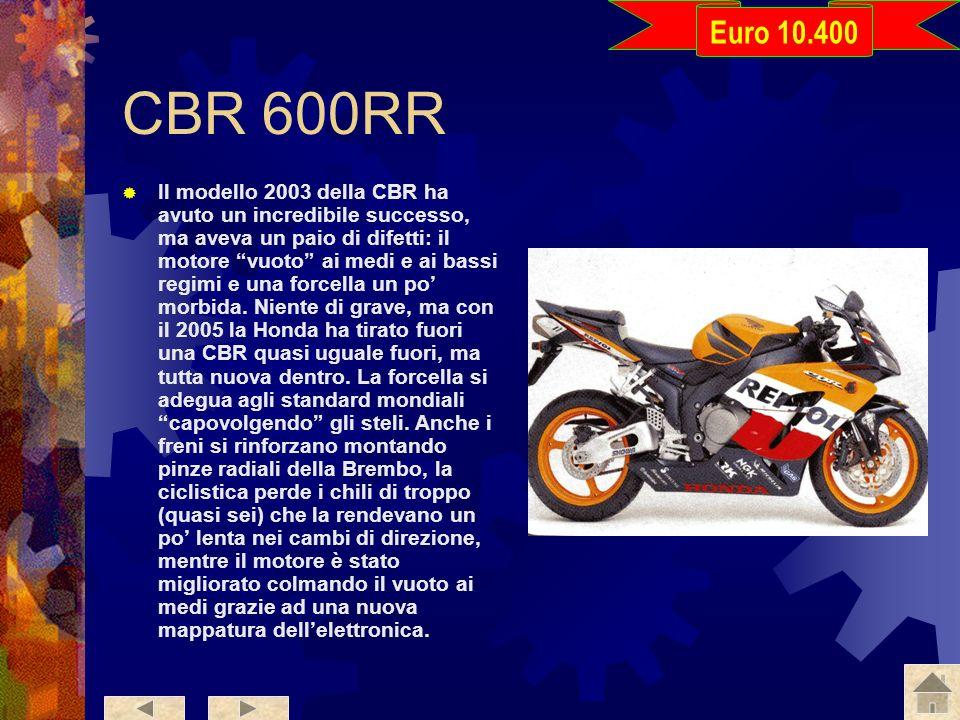 Euro 10.400 CBR 600RR.