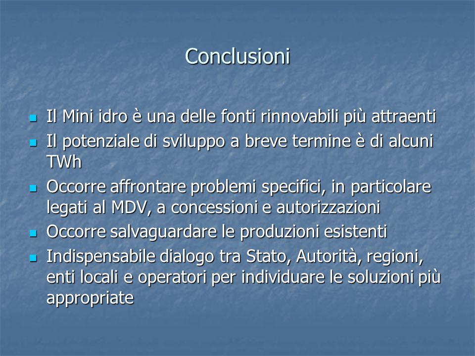 Conclusioni Il Mini idro è una delle fonti rinnovabili più attraenti