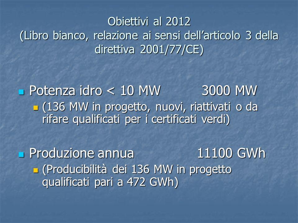 Potenza idro < 10 MW 3000 MW Produzione annua 11100 GWh