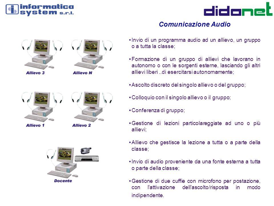 Comunicazione Audio Invio di un programma audio ad un allievo, un gruppo o a tutta la classe;