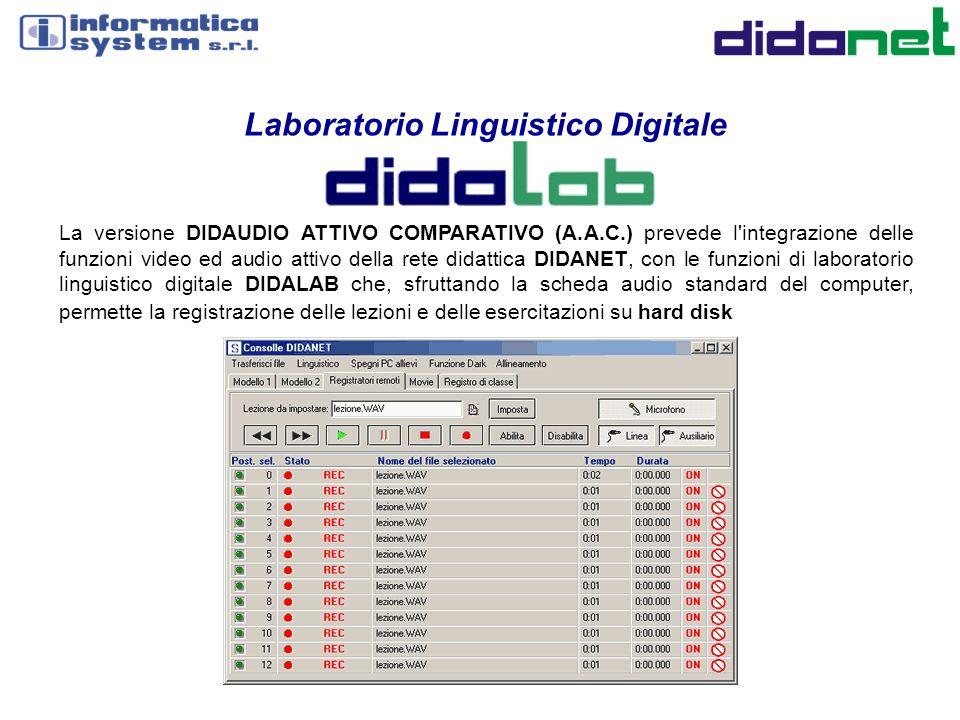 Laboratorio Linguistico Digitale