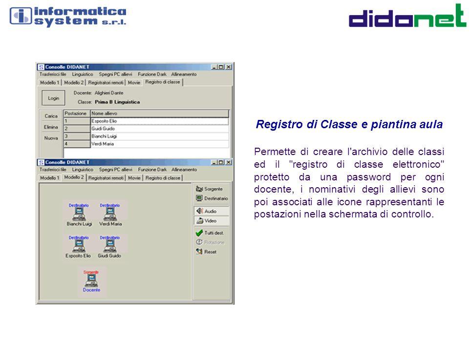 Registro di Classe e piantina aula