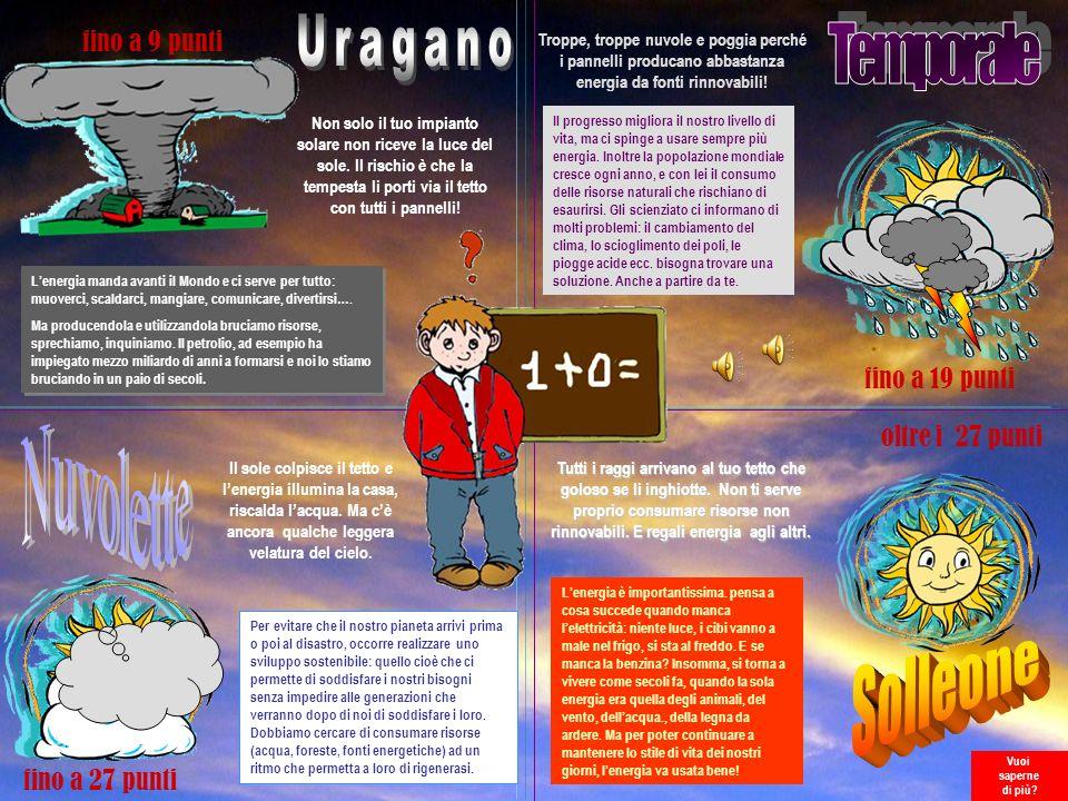 Uragano Temporale Nuvolette Solleone fino a 9 punti fino a 19 punti