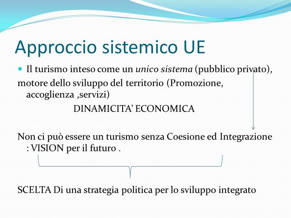 Approccio sistemico UE