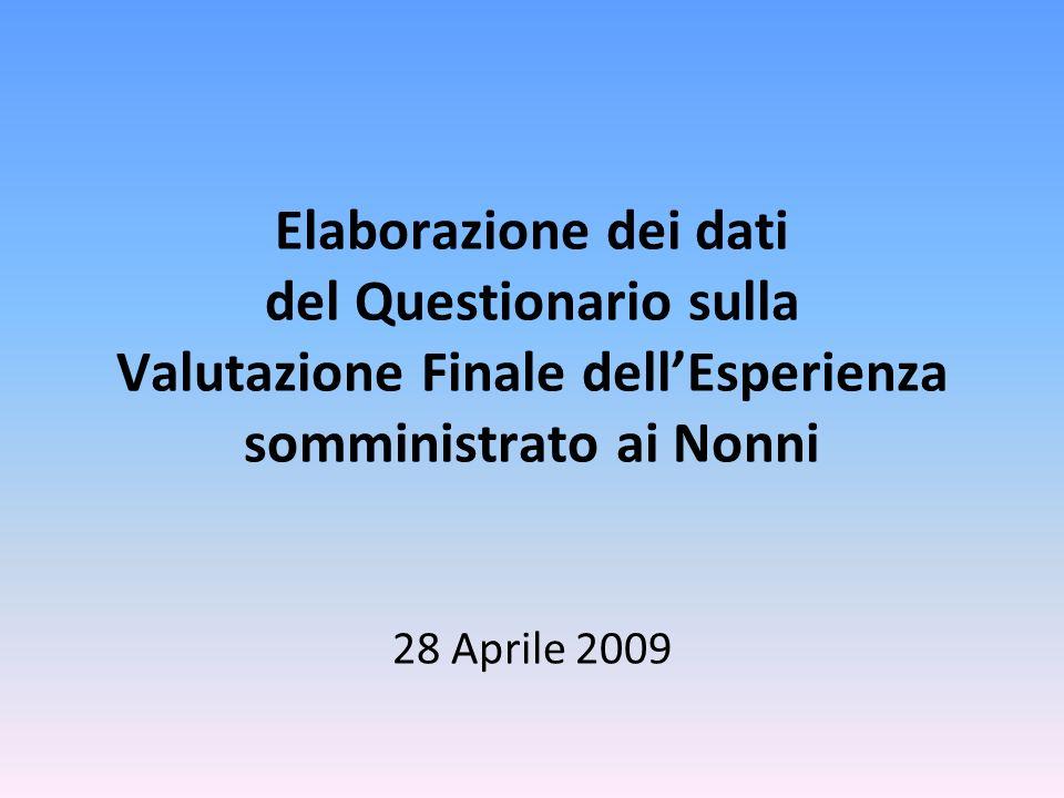 Elaborazione dei dati del Questionario sulla Valutazione Finale dell'Esperienza somministrato ai Nonni 28 Aprile 2009
