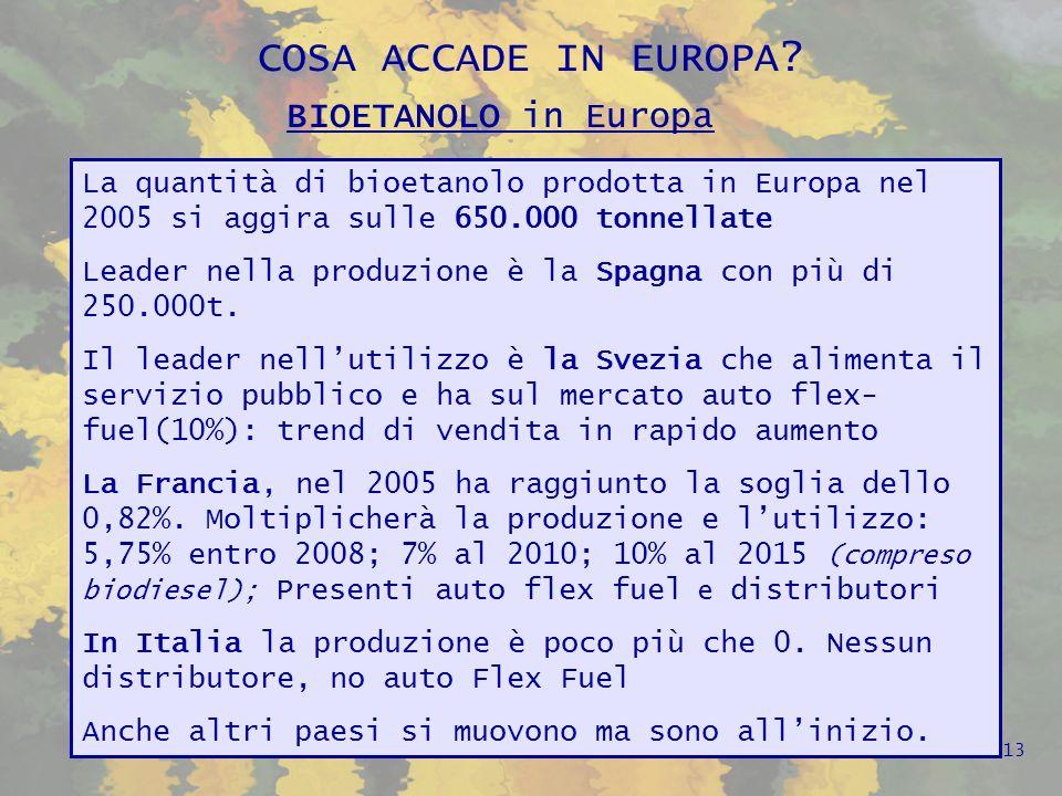 COSA ACCADE IN EUROPA BIOETANOLO in Europa