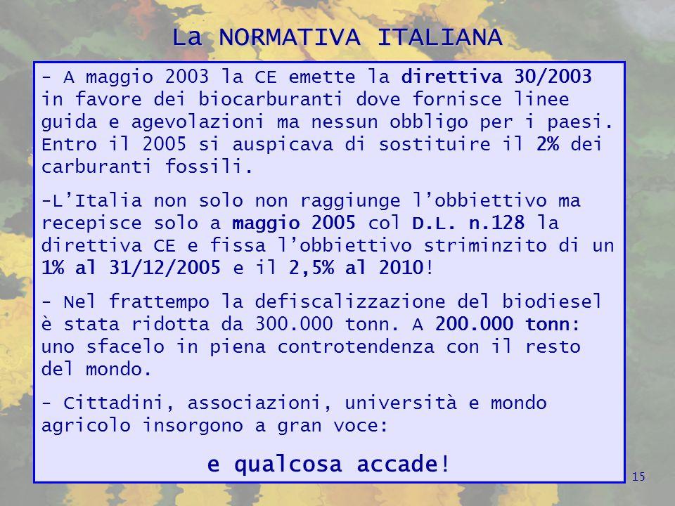 La NORMATIVA ITALIANA e qualcosa accade!