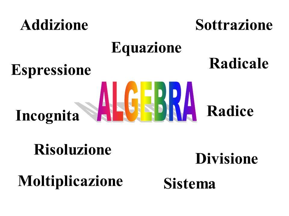Addizione Sottrazione Equazione Radicale Espressione Radice Incognita