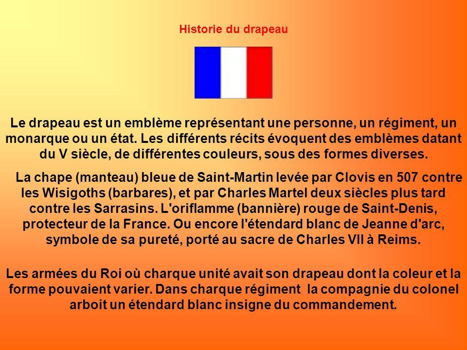 Historie du drapeau