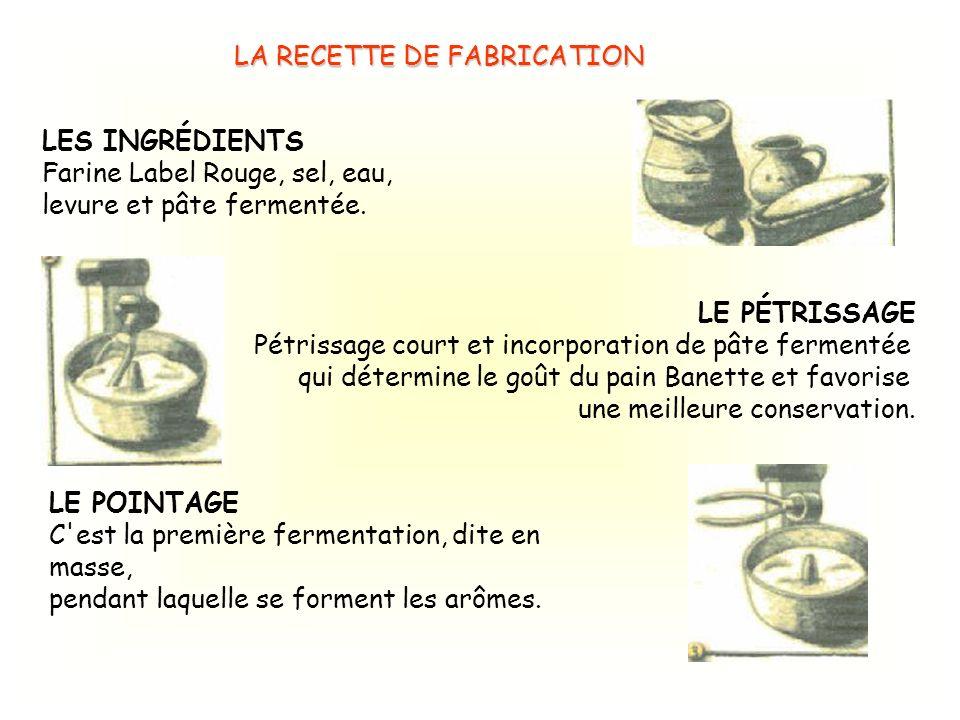 LA RECETTE DE FABRICATION