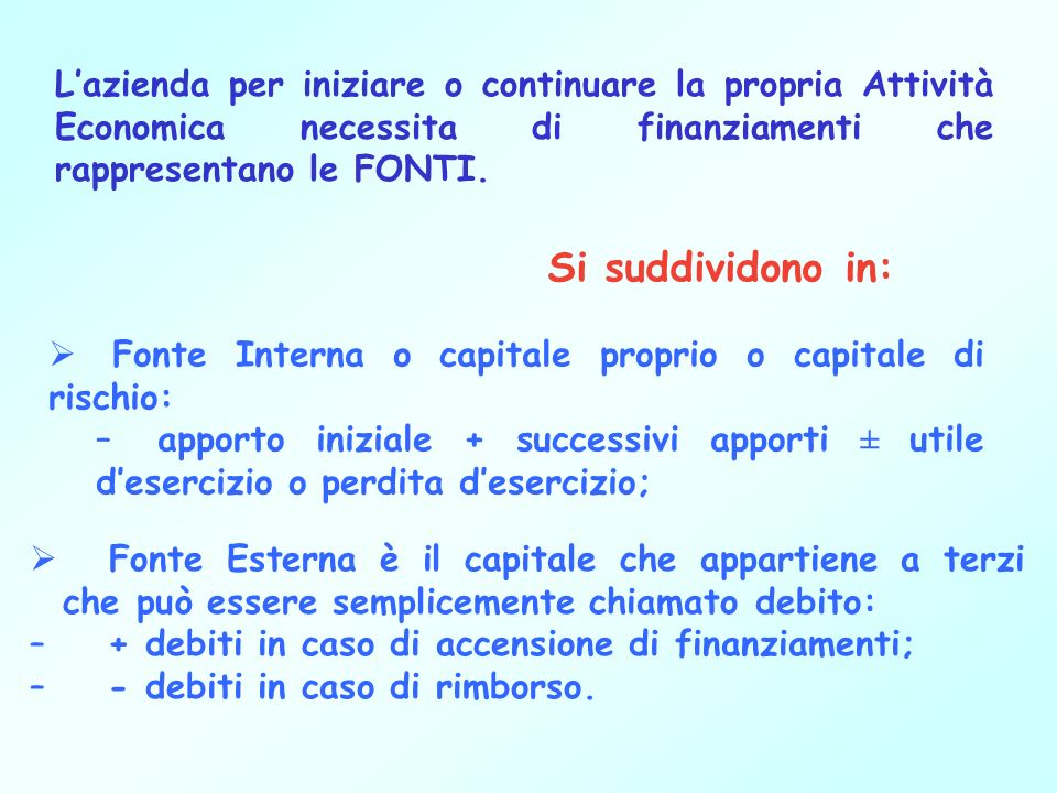 L'azienda per iniziare o continuare la propria Attività Economica necessita di finanziamenti che rappresentano le FONTI.