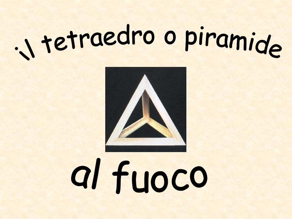 il tetraedro o piramide