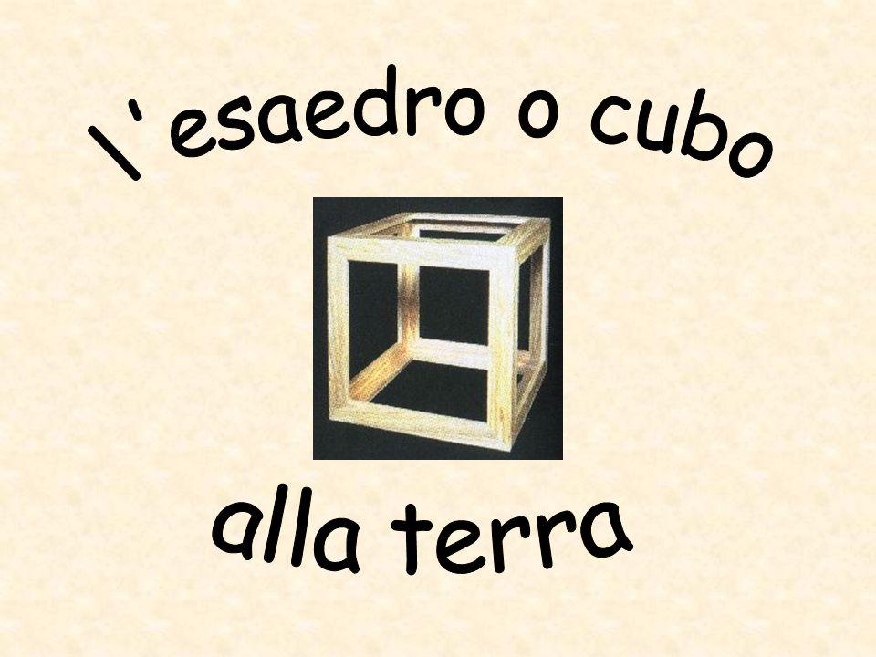 l esaedro o cubo alla terra