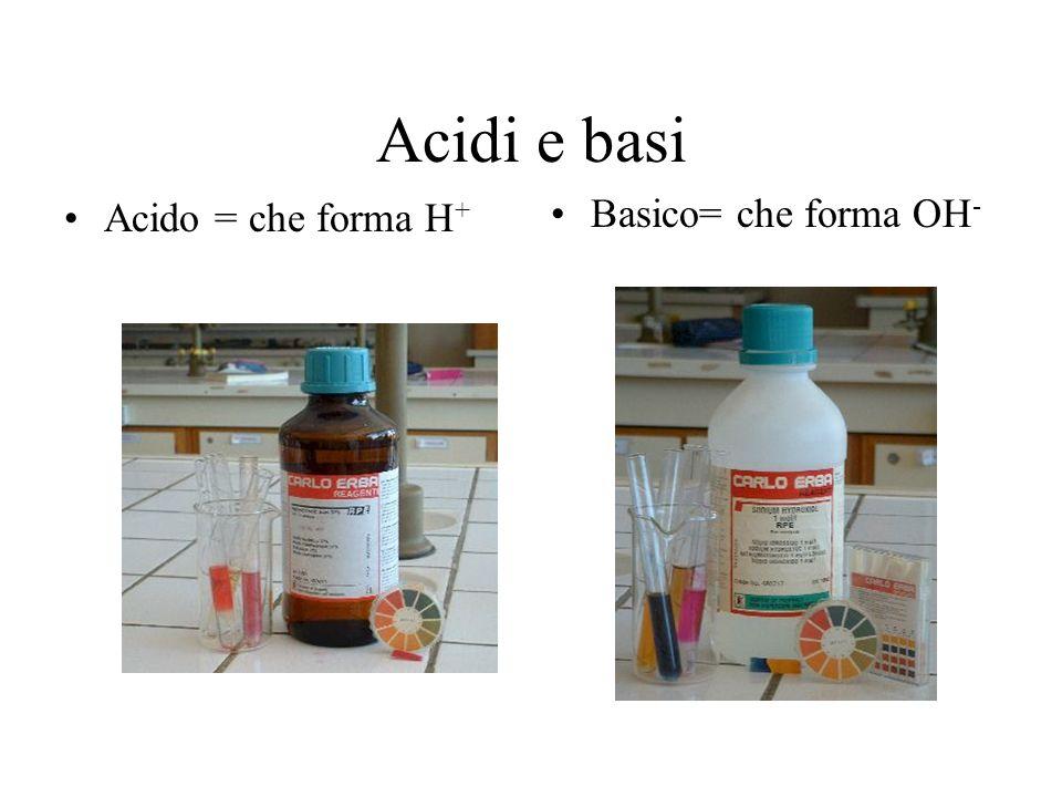 Acidi e basi Acido = che forma H+ Basico= che forma OH-