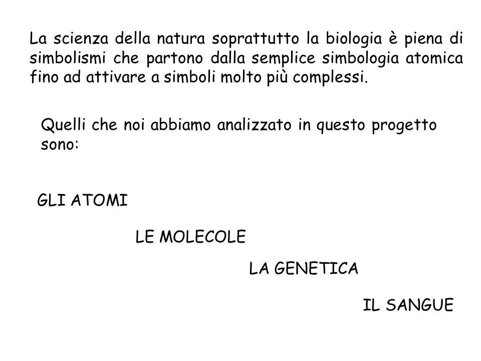 La scienza della natura soprattutto la biologia è piena di simbolismi che partono dalla semplice simbologia atomica fino ad attivare a simboli molto più complessi.